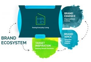 TG-web-services-categories-branding-positioning