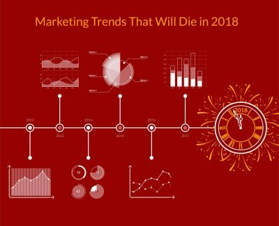 TG-web-article-thumb-1000×1000-dying-marketing-trends