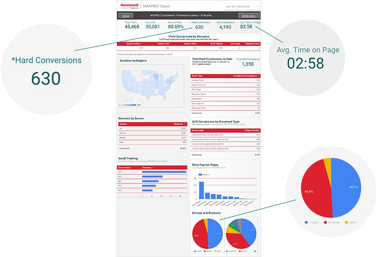 TG-Services-Categories-Web-Analytics