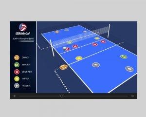 TG-web-work-thumbs-usav-drill-animation