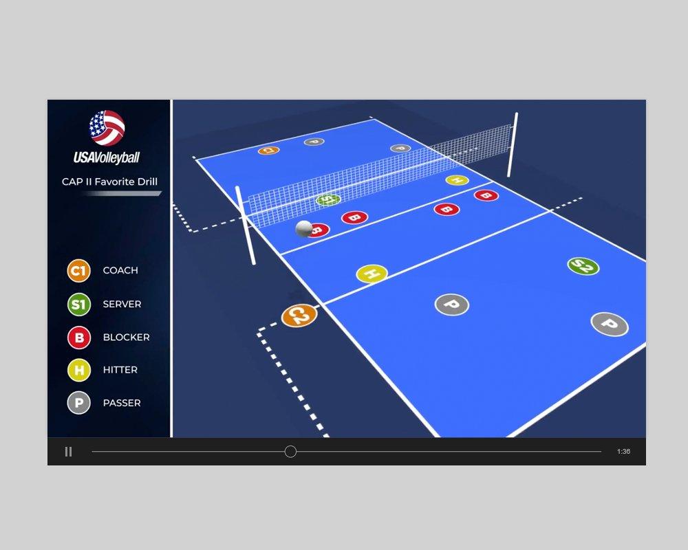 USA Volleyball Drill Animation