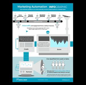 marketing-automation-lg