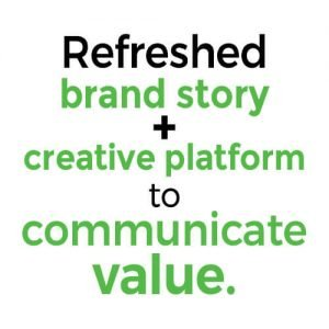 Refreshed brand story + creative platform to communicate value.